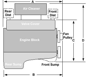 Ee20 Engine Info further John deere industrial john deere backhoe parts john deere backhoe reverser parts as well 302 351w 390 Ford Engines 22892109 in addition Grizzly 660 Carburetor further P 0900c152800aecba. on ford e 350 engine diagram