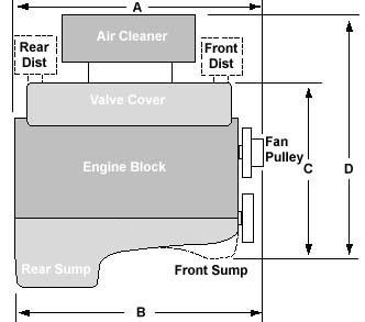 cadillac v8 swap  s 10 forum 350 Engine Diagram Chevy 454 Engine Diagram